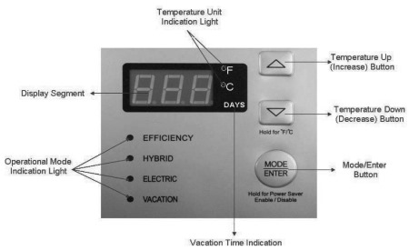 User Interface Control Module from American Heat Pump
