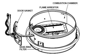 the base of the gas water heater with the flame arrestor, filter...